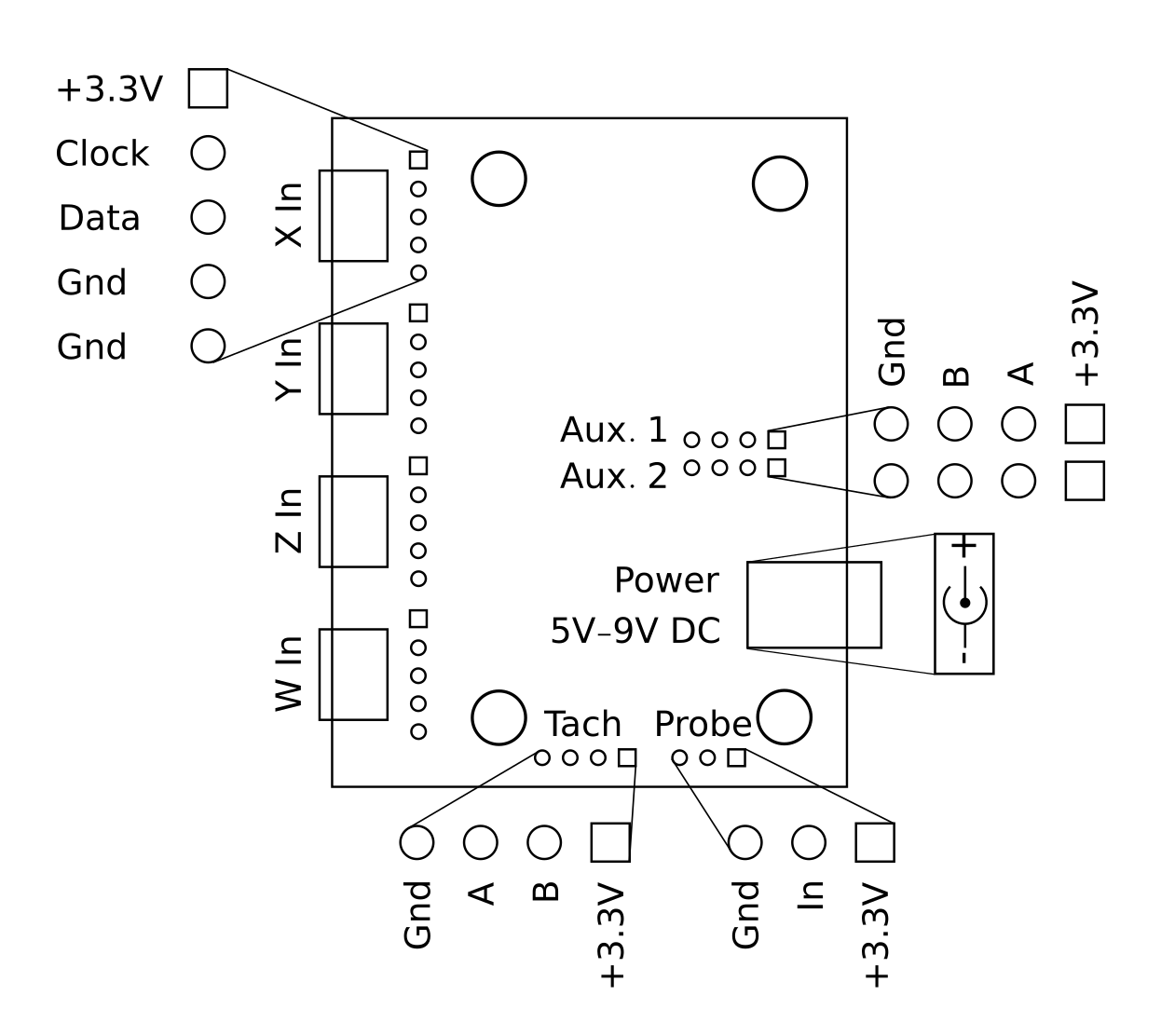 Adapter Board For Shahe And Igaging Capacitive Dro Scales