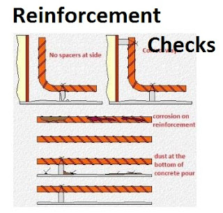 Reinforcement Cover: It is essential that the steel reinforcement bars are surrounded sufficient impermeableconcrete to protect them from corrosion, and to allow the combined strength of the reinforcement and concrete to be effective.  Pre-Concrete Checks for Reinforcement: The pre-concrete check for reinforcement essentially comes in two parts. The first part is a visual inspection by the clerk of works or equivalent.