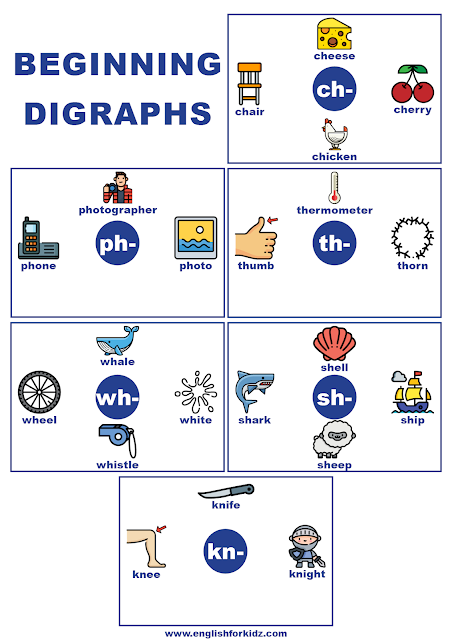 Consonant digraphs chart - printable resources for ESL students