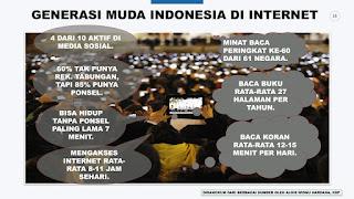 Anak Muda Indonesia dan Internet