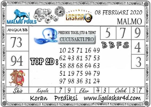 Prediksi Togel MALMO LASKAR4D 08  FEBRUARI 2020
