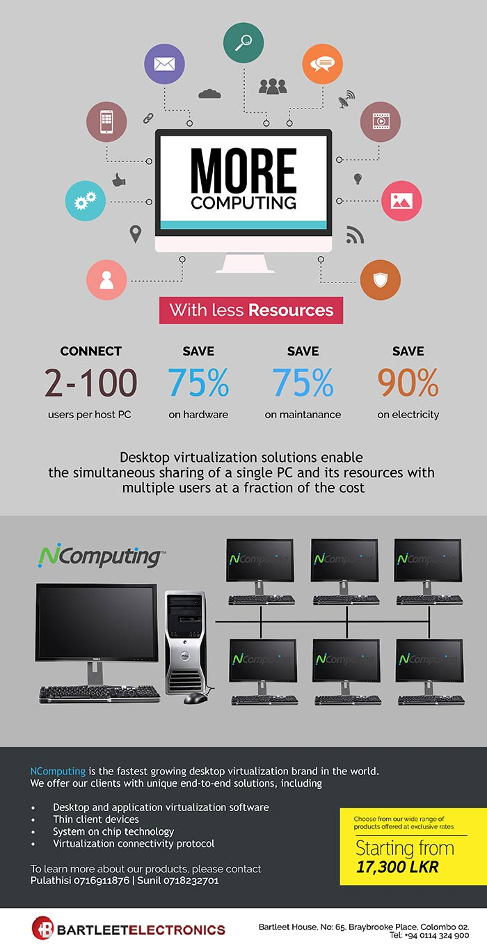 NComputing is the fastest growing desktop vertualization brand in the world.