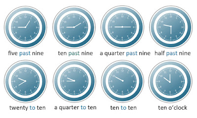 Telling time vocabulary