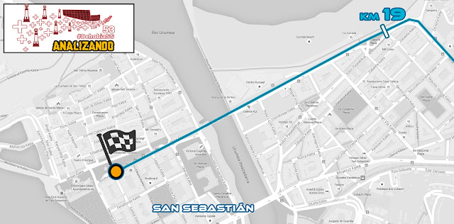 Analizando Behobia-San Sebastián 2017 - BSS53