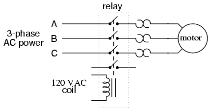 Electrical Contactor Expert Circuits