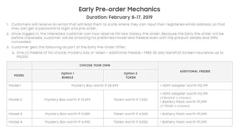 Early pre-order mechanics starting Feb 8 to 17, 2019
