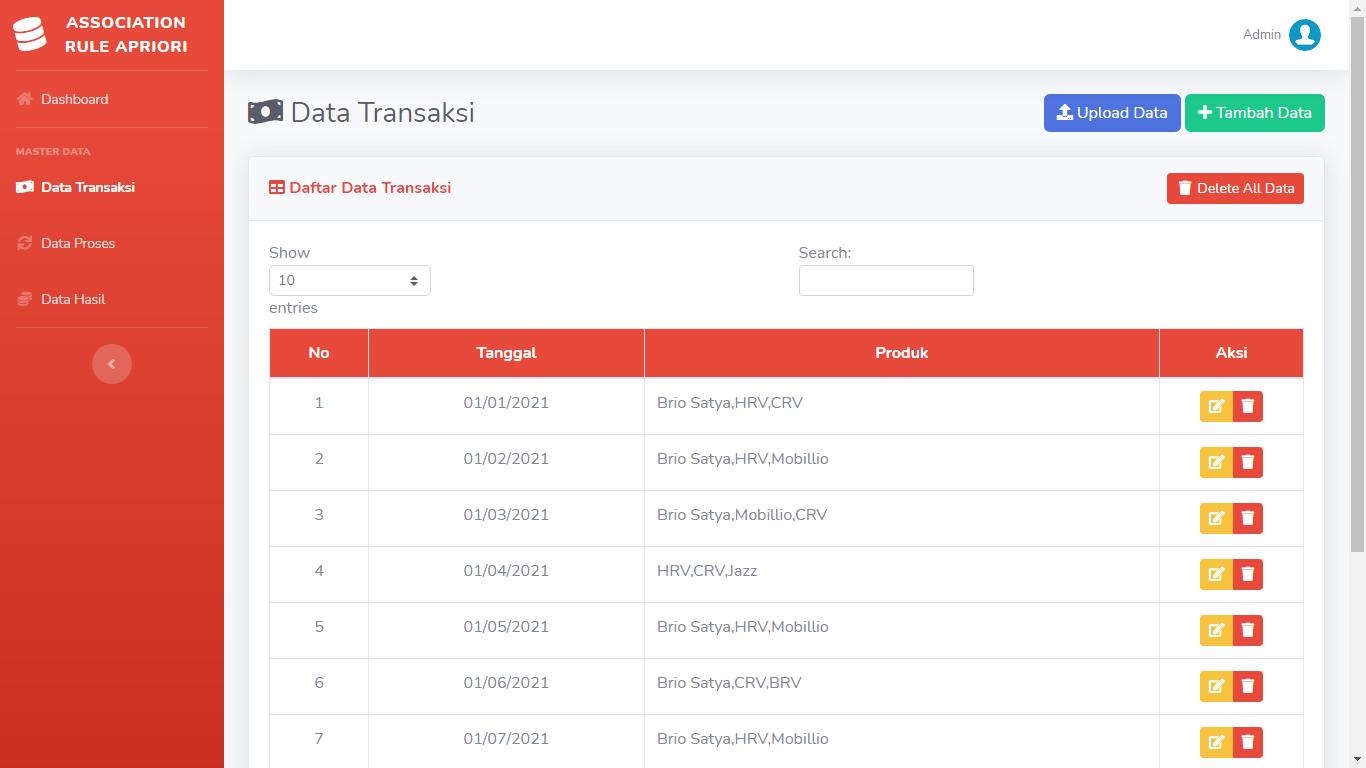 Aplikasi Data Mining Transaksi Penjualan Diminati Metode Association Rule Algoritma Apriori - SourceCodeKu.com