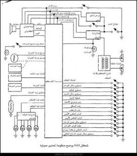 دوائر الانذار والتحذير في السيارات pdf
