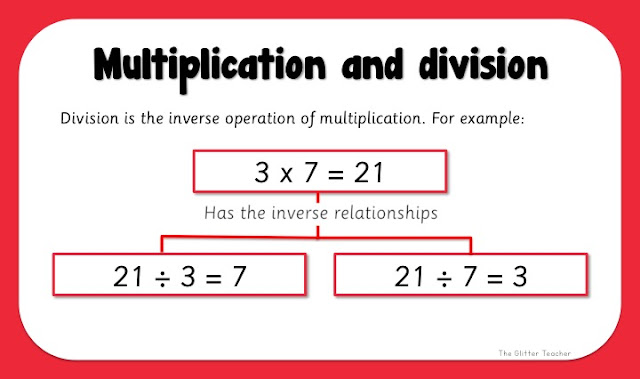 Multiplication and division as inverse operations