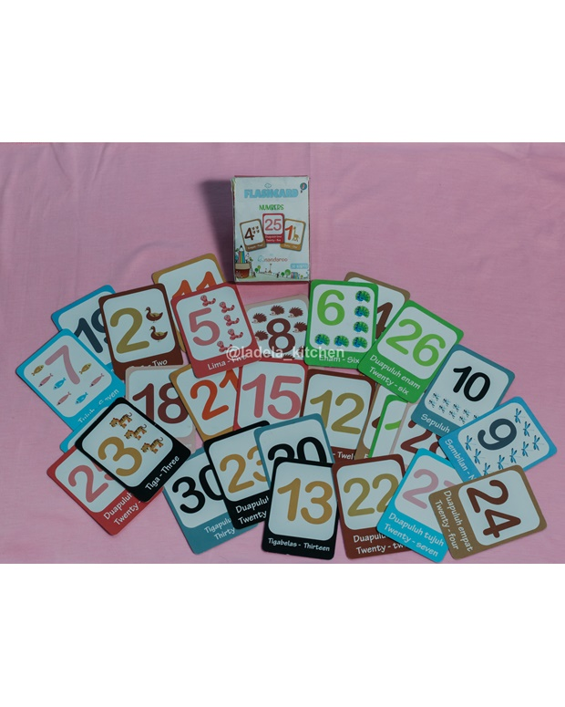 Flash Card Angka (Numbers)