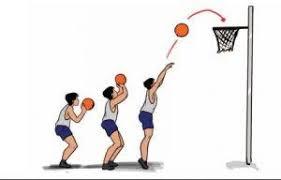 Pengertian Dan Macam Teknik Shooting Dalam Bola Basket Teknik Dasar Olahraga