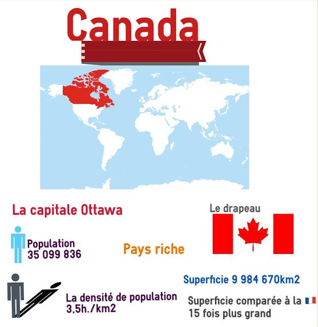 Affiche Canada  (Keynote)
