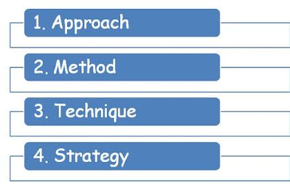 Approach Method Technique dan Strategy (Istilah dalam Mengajar Bahasa Inggris)