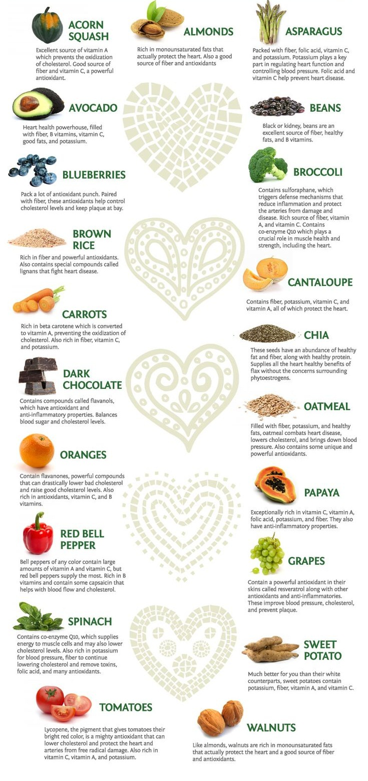 Top 15 Foods For A Healthy Heart | Heart-Healthy Foods to Work into Your Diet
