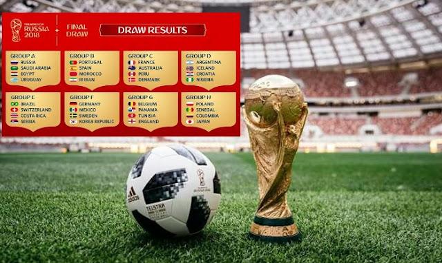 Keputusan Penuh Undian Kumpulan Piala Dunia 2018 Russia