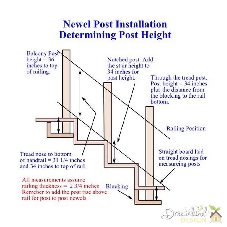 Stairs: Stairway Building