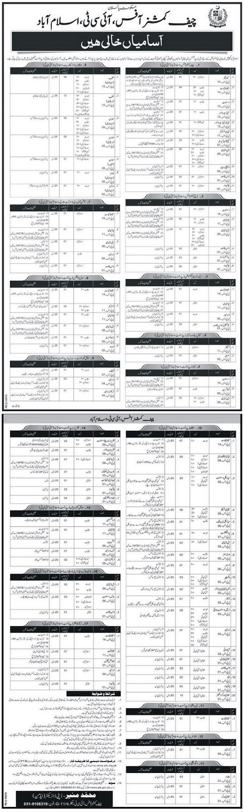 Government Jobs in Capital Territory Jobs ICT Jobs 2016