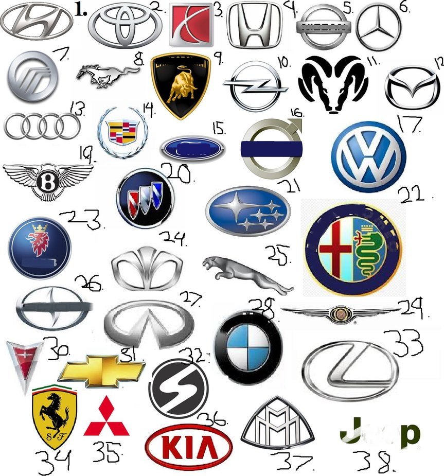 All Cars Logo With Name: New Logo Quiz & Pictures 2019