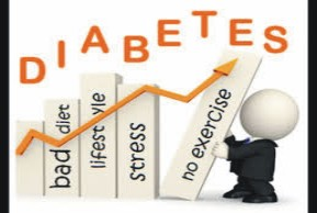 preventing diabetes complications