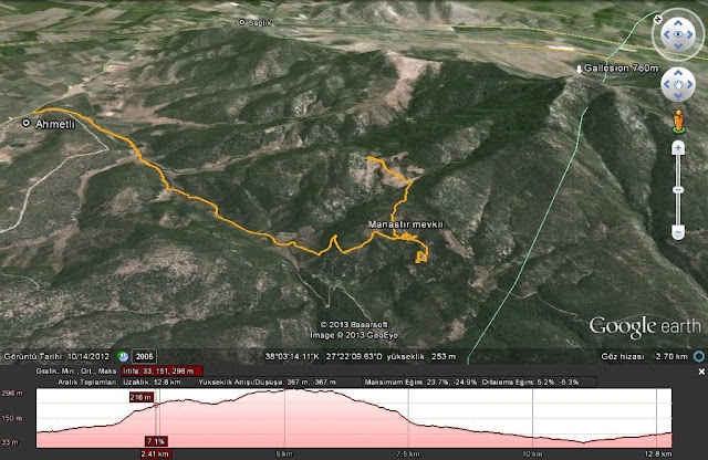 Yürüyüş rotası 13km