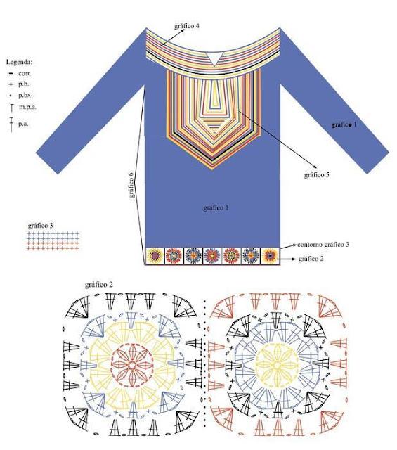 Esquema de blusa
