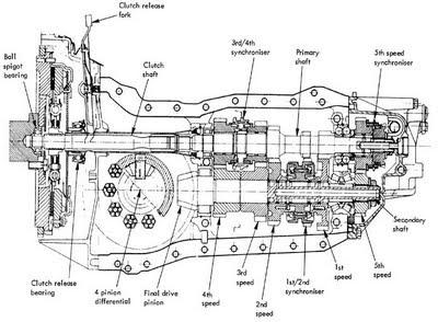 renault trafic drive brake diagram manual