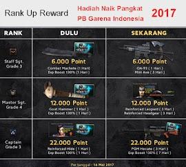 Daftar Hadiah Bonus Naik Pangkat PB Garena Terbaru 2017
