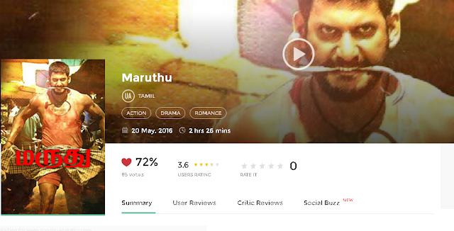 Maruthu (2016) Tamil Full DvDRip Movie Free 300MB