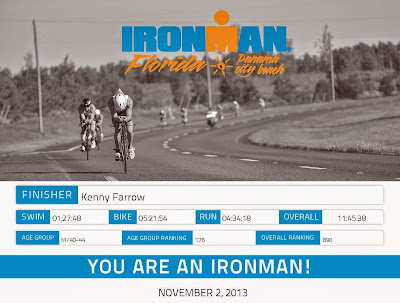 K-SPoT's Adventure Racing Blog: You Are An IRONMAN...Again!