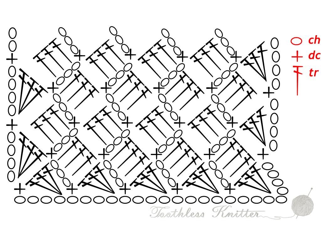 Drape Front Crochet Cardigan / Szydełkowy Kardigan z Długimi Bokami