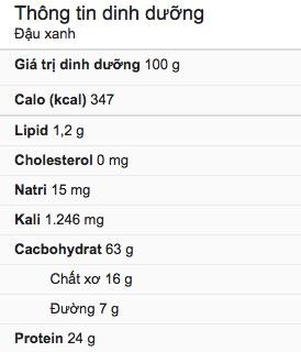 dinh dưỡng đậu