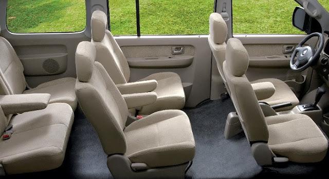 Mobil Yang Paling Nyaman Untuk Mudik Interior Suzuki APV Arena