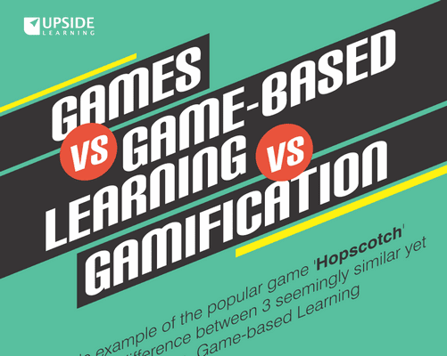 Afif Abdurrahman Pti Ums Game Based Learning Gamification