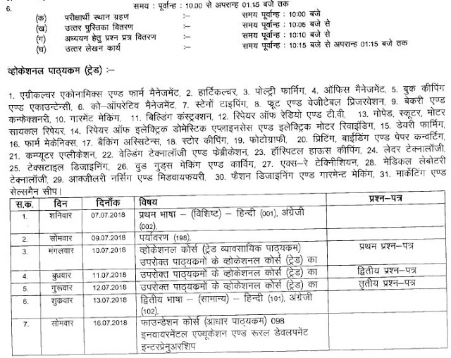 CGBSE 12th Vocational Supplementary Exam Time Table 2018