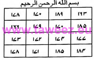 Taweez for all problems, arab magic rituals, islamic talismans, amulets