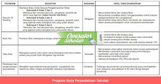 Program Kerja Perpustakaan Sekolah