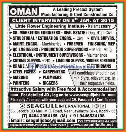 Job Vacancies for a Manufacturing & Civil Construction