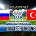 Nhận Định Nga vs Thổ Nhĩ Kỳ, 23h00 ngày 05/6 - Giao Hữu Quốc Tế