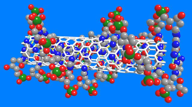 نظرية أصرة التكافؤ VBT والتهجين الاوربيتالي للذرة المركزية ||السادس علمي || الفصل الخامس