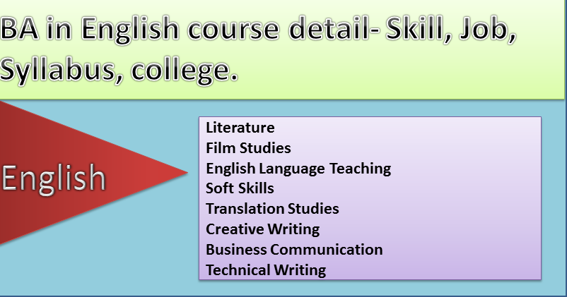 Ba In English Course Detail Skill Job Syllabus College