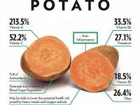 Kandungan Nutrisi Kentang yang Baik Bagi Kesehatan