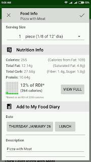 Aplikasi Penghitung Kalori Makanan