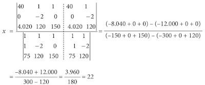 Nilai variabel x metode matriks