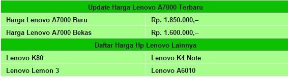 Harga HP Lenovo A7000 Lengkap Dengan Spesifikasi Juli 2016
