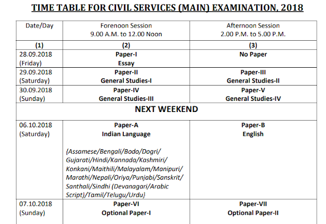 UPSC-time-table