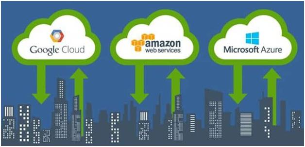 Microsoft, Amazon Dalam Cubaan Untuk Memenangi Projek Pentagon Bernilai $10 Bilion