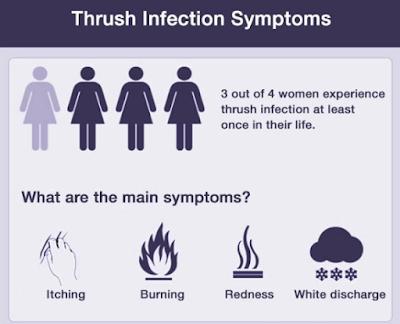 infeksi-kandidiasis-genitalis-pada-wanita