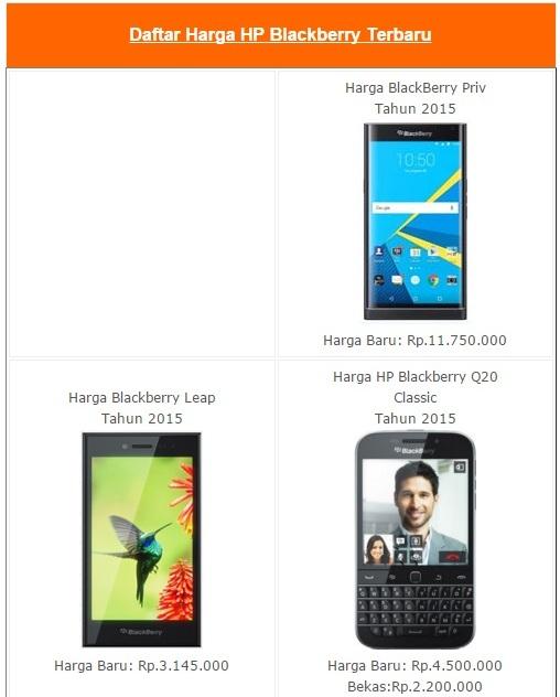 Harga Blackberry Paling Baru di Bulan Maret 2016
