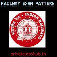 Railway Exam Pattern