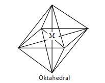 Struktur Molekul Dasar Berbentuk Linear, Trigonal Planar, Trigonal Pyramidal, Bujur Sangkar, Tetrahedral, Trigonal Bipyramidal, dan Oktahedral